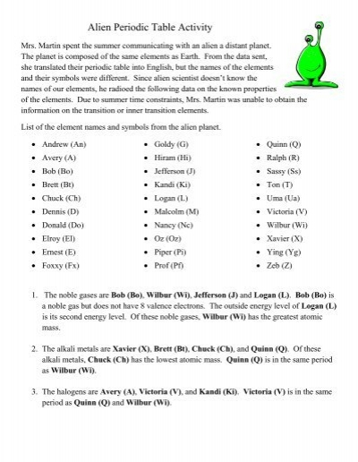 Periodic table activity alien periodic table activity 13 14pdf urtaz Images
