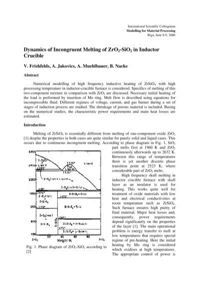 Dynamics Of Incongruent Melting Of Zro2 Sio2 In Inductor Crucible