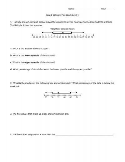 Box Whisker Plot Worksheet 1 1 The Box And Whisker Plot Below
