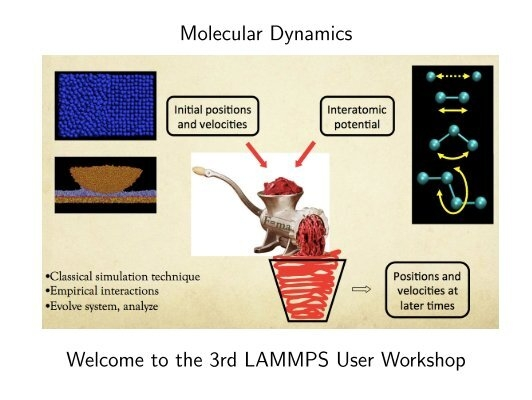 Lammps Polymer Tutorial
