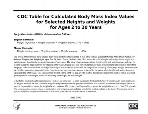 Cdc Table For Calculated Body Mass Index Values Dishdiet Com
