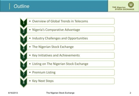 advantages and disadvantages of stock exchange listing