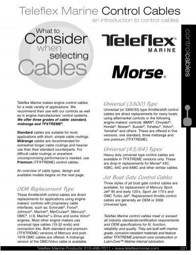 TELEFLEX 029025 CLEVIS 40 SERIES 1//4-28 MARINE BOAT