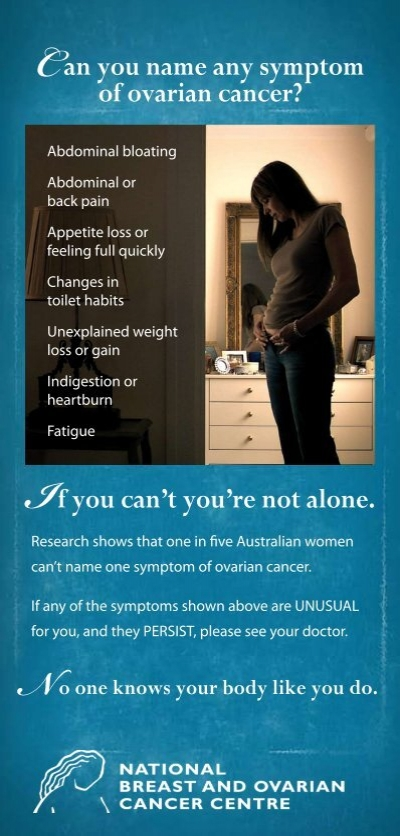 Can You Name Any Symptom Of Ovarian Cancer If You Can T You Re