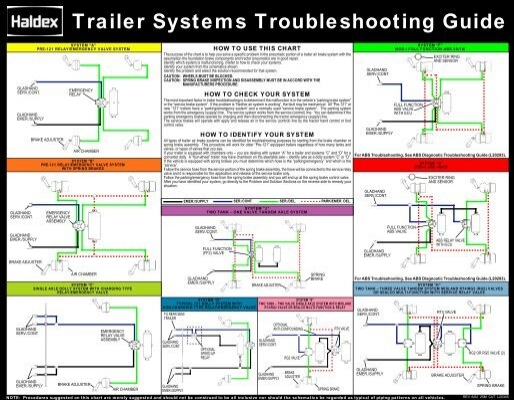 Trailer Systems Troubleshooting Guide