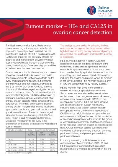 Tumour Marker He4 And Ca125 In Ovarian Cancer Sullivan