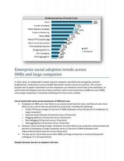 Enterprise Social Survey Results (PDF) - Worldwide Partner