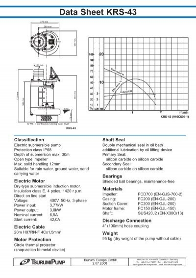 Data sheet krs 43 consolidated pumps ccuart