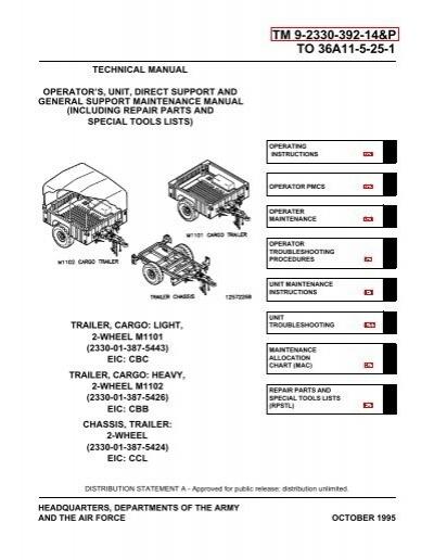 M1101 Trailer Wiring Diagram - Wiring Diagrams Interval on