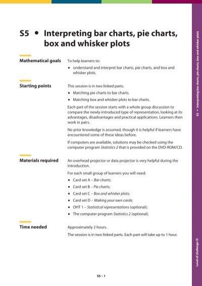 S5 Interpreting Bar Charts Pie Charts Box And Suffolk Maths