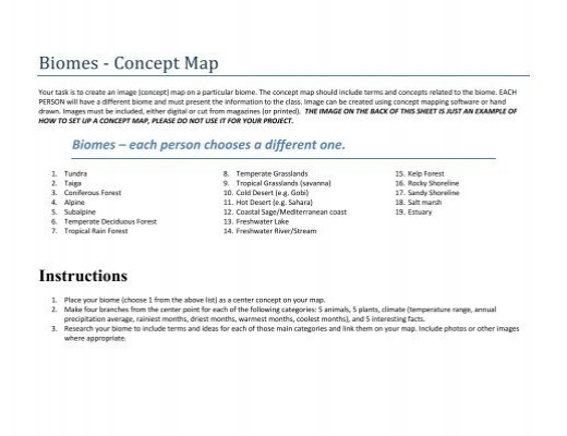 Biomes Concept Map