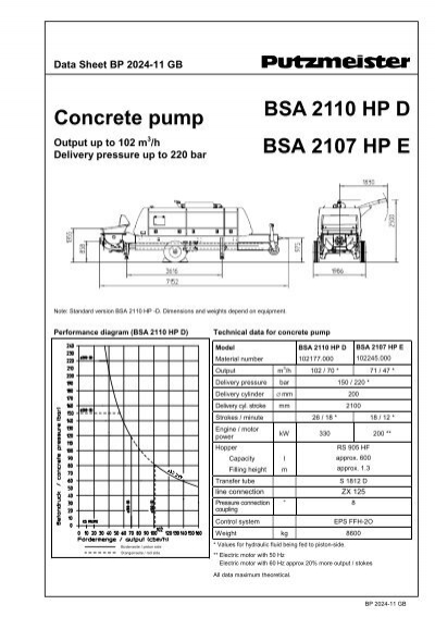 putzmeister wiring diagram with Putzmeister Wiring Diagram on Sternotomy Wires Fractured together with 693636 Fuse Location Orange Constant besides Putzmeister Concrete Pump Spare Parts Wiring Diagrams additionally Waltco Pump Wiring Diagram likewise Concrete Pump Diagram.
