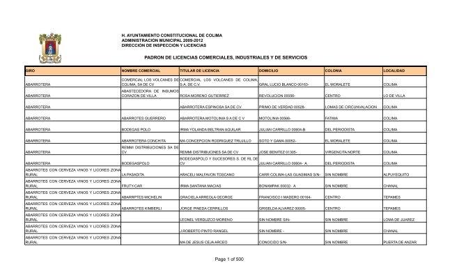 Padron Licencias 20 Abril 2012 Colima