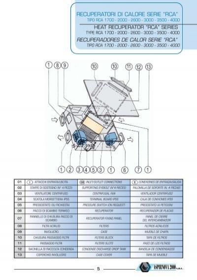 Niles Rca Sm Wiring Diagram on rca remote programming, rca accessories, rca service manual, rca schematics, rca audio diagram, rca plug wiring, rca pinout diagram, rca jack connector diagram, rca jack wiring, speaker diagram,