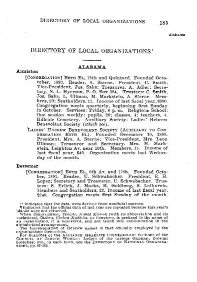 Dieeotoey Of Local Obganizations Ajc Archives