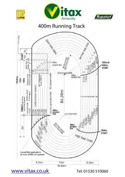 400m running track. Black Bedroom Furniture Sets. Home Design Ideas
