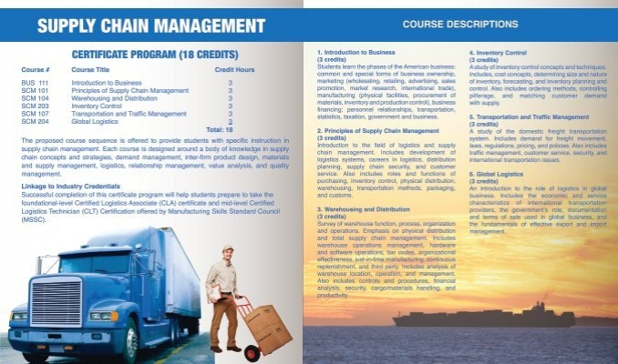 SUPPLY CHAIN MANAGEMENT C
