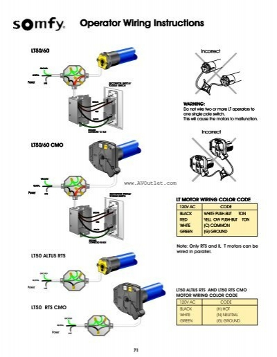 [ANLQ_8698]  Somfy AC Motor Wiring Instructions - AV Outlet | Ac Motor Wiring A Ground |  | Yumpu