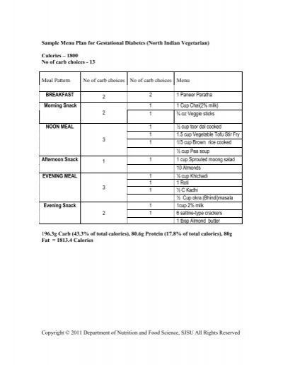 Sample menu plan for gestational diabetes north indian vegetarian