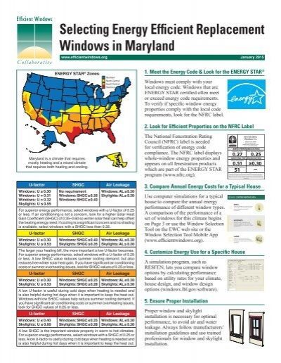 selecting energy efficient replacement windows in maryland