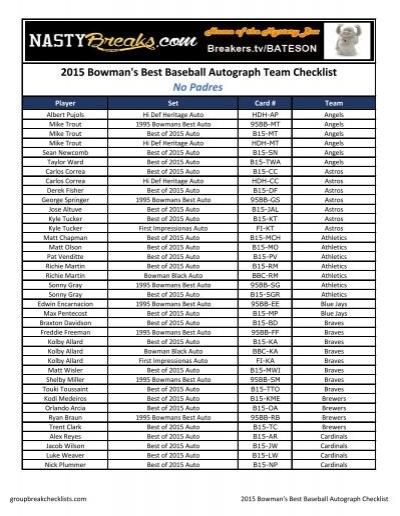 2015 Bowman/'s Best of Autographs #B15-SG Stephen Gonsalves Minnesota Twins Auto