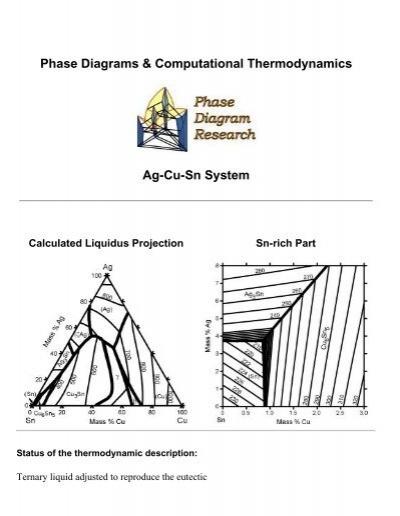 Ag Cu Sn Phase Diagram Computational Thermodynamics Matdl