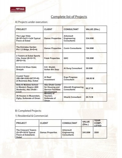 Complete list of Projects - Intermass engineering & contracting