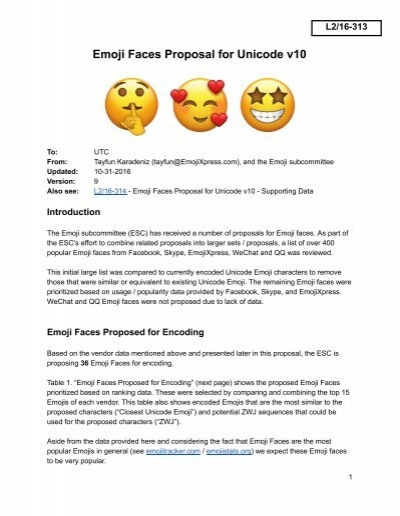 Emoji Faces Proposal for Unicode v10