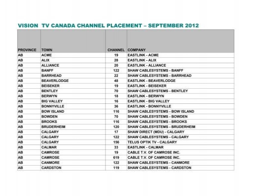 download this PDF of channel listings - Vision TV