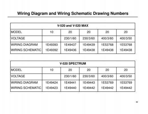 63 thermo king v500 wiring diagram efcaviation com thermo king v500 max wiring diagram at virtualis.co