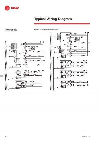rtac 120-200 typical wiri wiring diagram trane xl1400