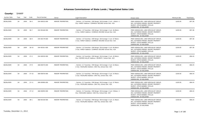 Arkansas Commissioner of State Lands / Negotiated Sales Lists