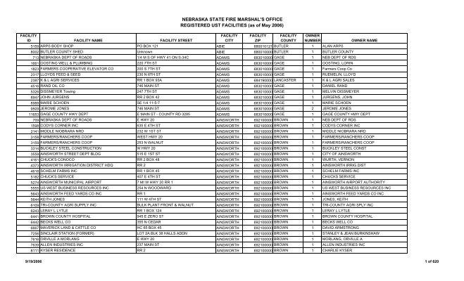 Ne Ust List May 2006 Nebraska State Fire Marshal