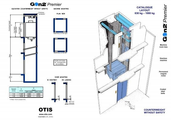 Otis Elevator user manual Questions on