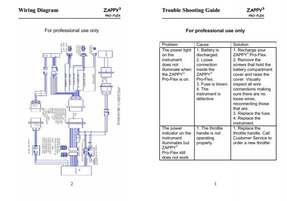 Wiring Diagram Zappy 3 Fo
