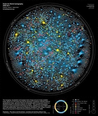 Dubai Art World Cartography