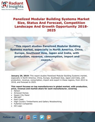 Panelized Modular Building Systems Market Overview And Forecast