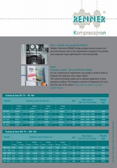 nnms renner compressor manual rs.