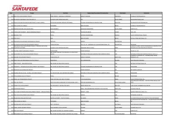 REFERENCE LIST 11-04-2012 - Officine SANTAFEDE