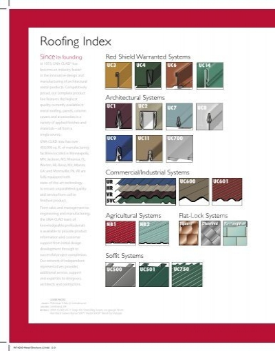 Roofing Index Since Its F