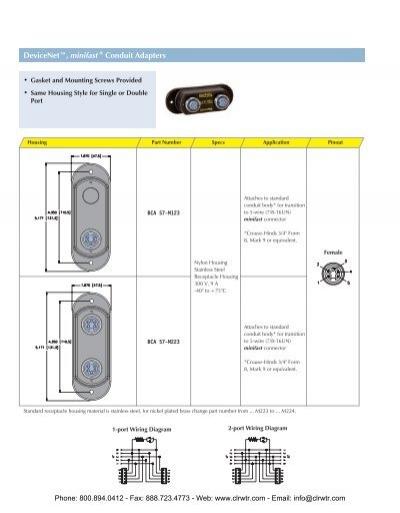devicenet wiring diagram turck    devicenet    industrial i o conduit adapters  amp  tees  turck    devicenet    industrial i o conduit adapters  amp  tees