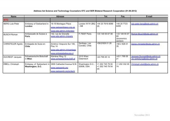 Swiss science and technology counsellors, address list