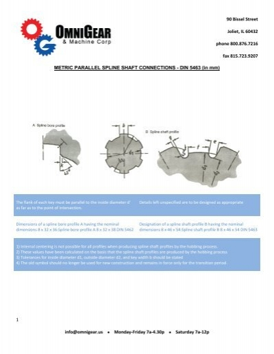 Metric Spline Shaft Dimensions : Metric parallel spline shaft connctions din