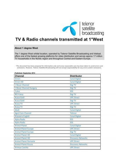 TV & Radio channels transmitted at 1°West - Telenor Satellite
