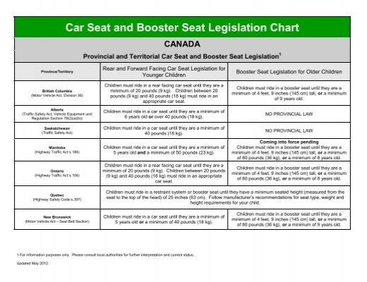 Surprising Car Seat And Booster Seat Legislation Chart Safe Kids Canada Evergreenethics Interior Chair Design Evergreenethicsorg