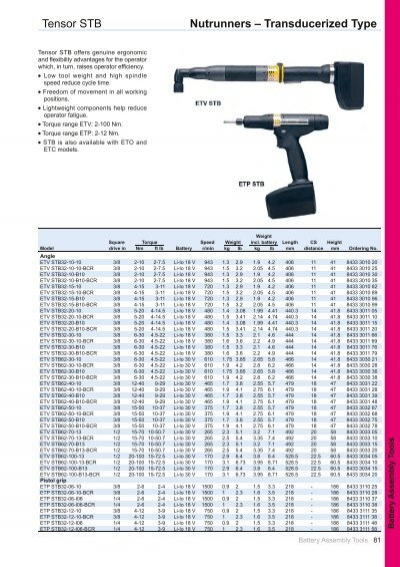 ATLAS COPCO PF4002-C-EIP-HW /& ETF SL21-07-I06-T25 ELECTRIC SCREWDRIVER SYSTEM