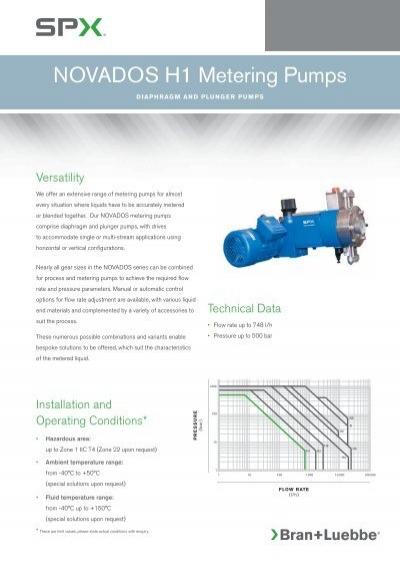 novados h1 metering pumps bl 104 uk spx rh yumpu com  bran luebbe novados h1 manual