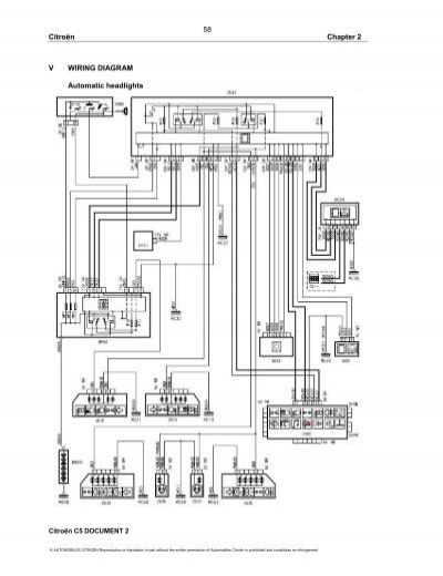 citroen c5 fuse box wiring diagram