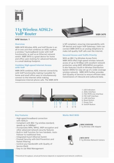 11g Wireless ADSL2+ VoIP Router - LevelOne - Quality