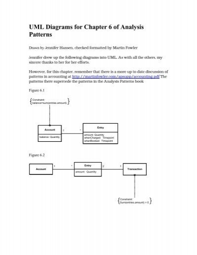 Uml diagrams for chapter 6 of analysis patterns martin fowler ccuart Image collections